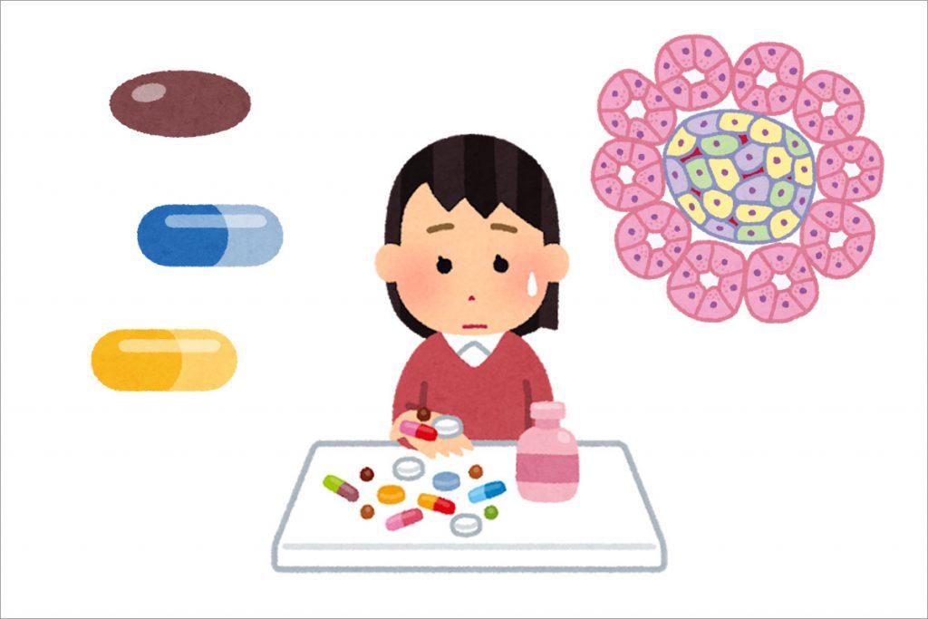 抗生物質は、交感神経を緊張させる薬物