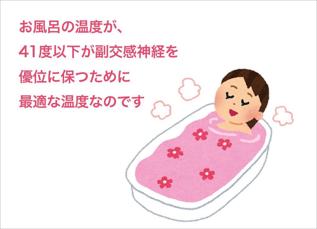 お風呂の温度は41度