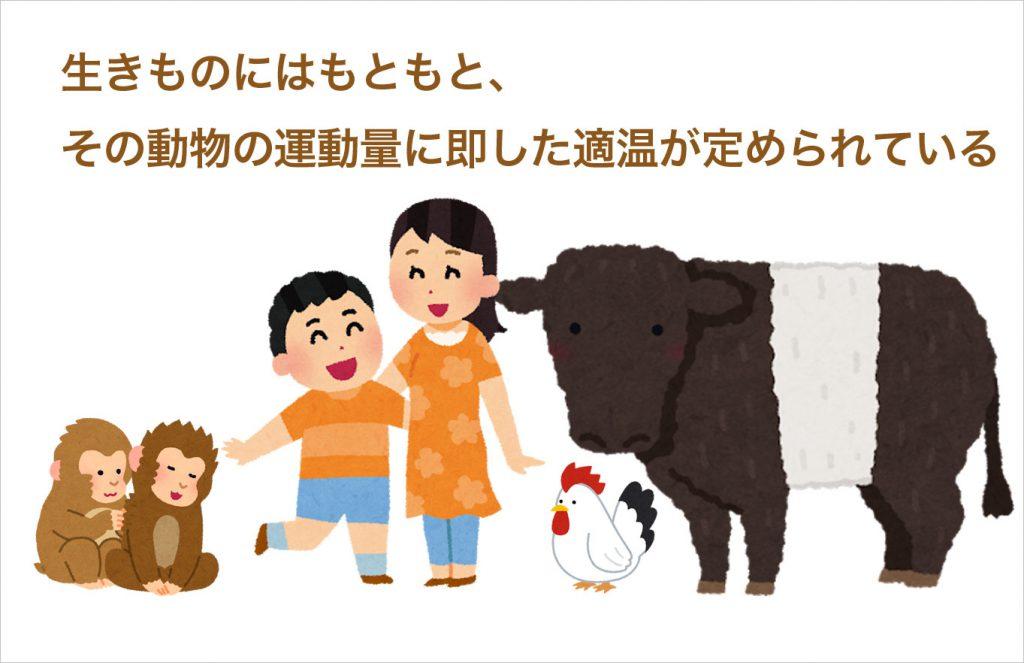 生きものにはもともと、その動物の運動量に即した適温が定められているのです