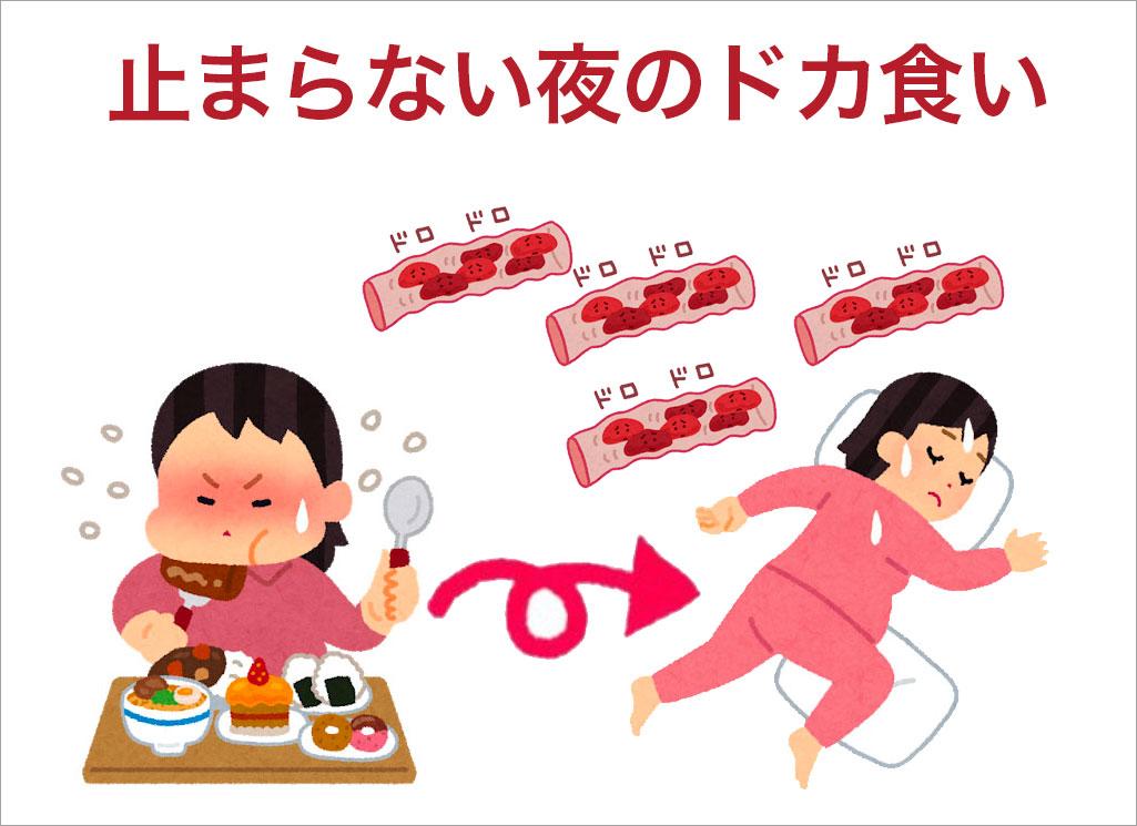 止まらない夜のドカ食い「夜食症候群」という摂食障害