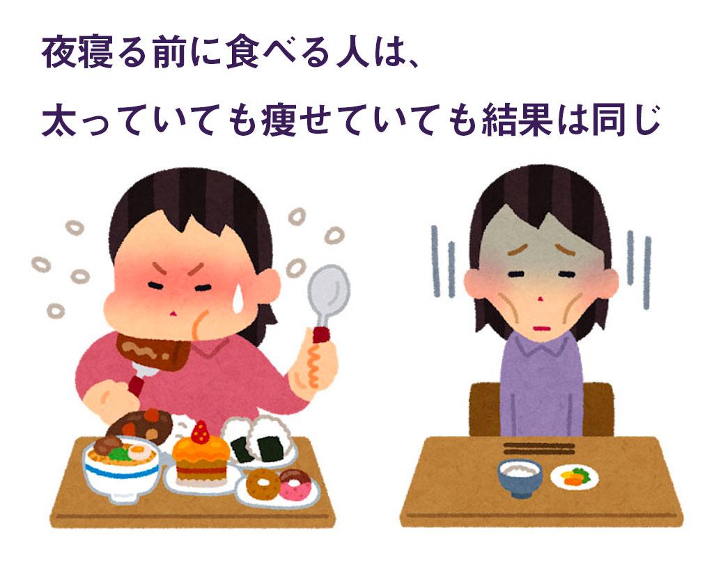 過食と絶食