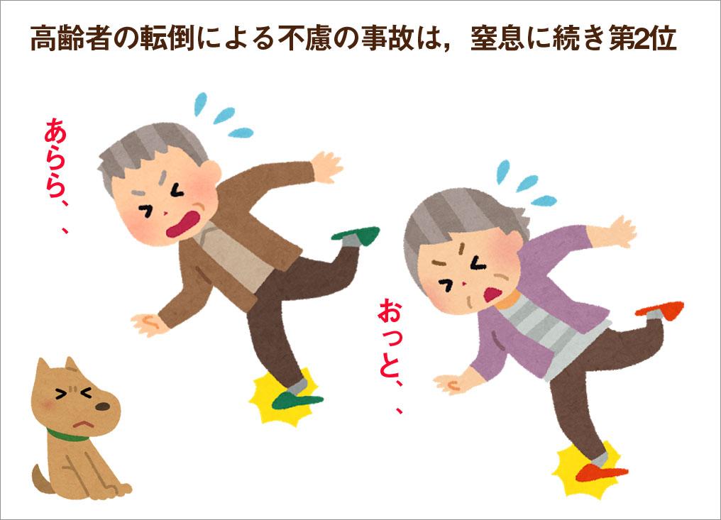 高齢者の転倒による不慮の事故は,窒息に続き第2位