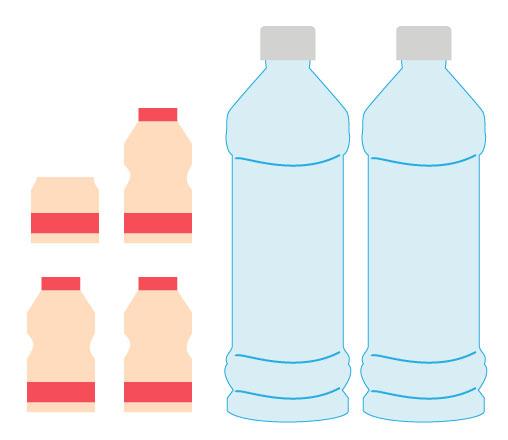 脂肪1kgの体積は、500mlペットボトル2本にヤクルト3本半