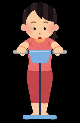 体脂肪率を知るには、体脂肪計を使おう