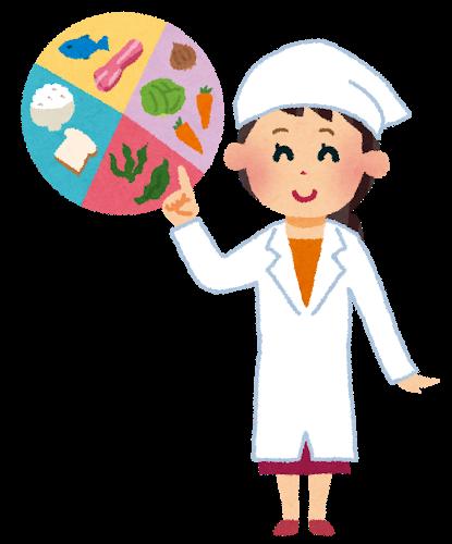 糖尿病の食事療法では、栄養バランスがよい食事が大切