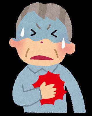 脳卒中や心筋梗塞などの急性疾患が起きる